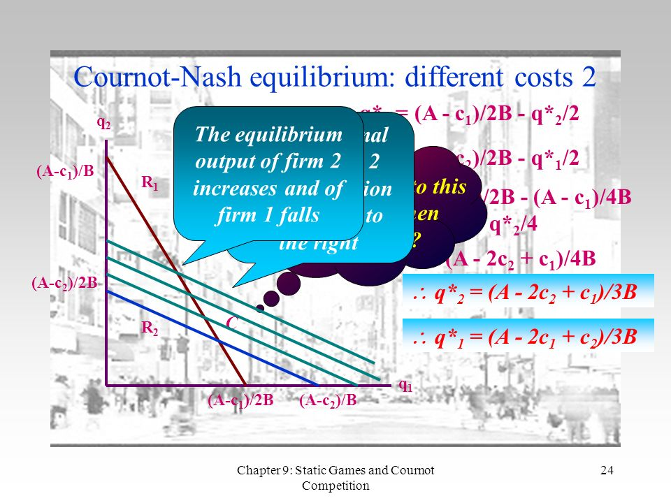 nash equilibrium dating and cournot oligopoly