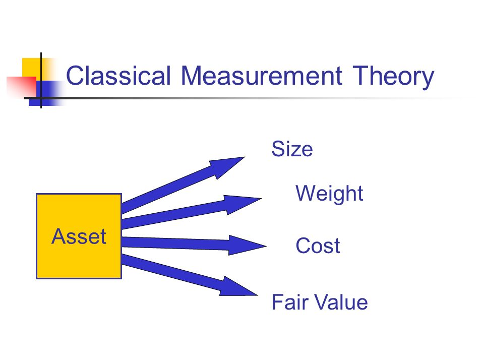 Classical Measurement Theory