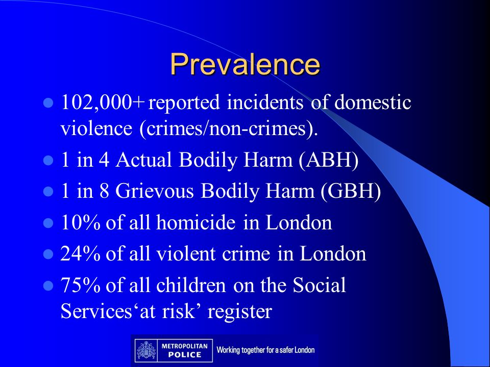 Prevalence 102,000+ reported incidents of domestic violence (crimes/non-crimes). 1 in 4 Actual Bodily Harm (ABH)