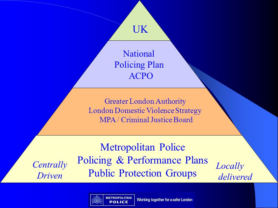 Policing & Performance Plans Public Protection Groups