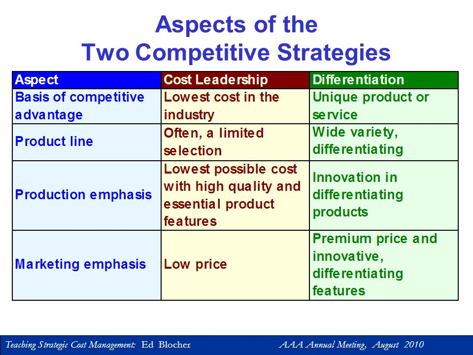 Aspects of the Two Competitive Strategies