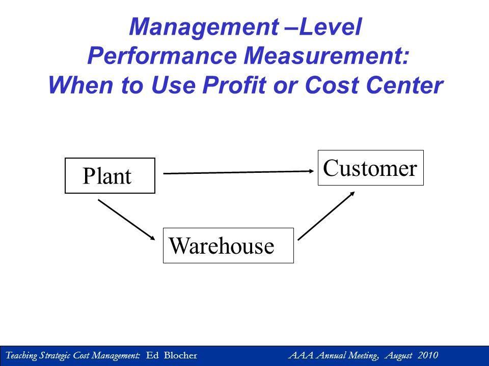 Performance Measurement: When to Use Profit or Cost Center