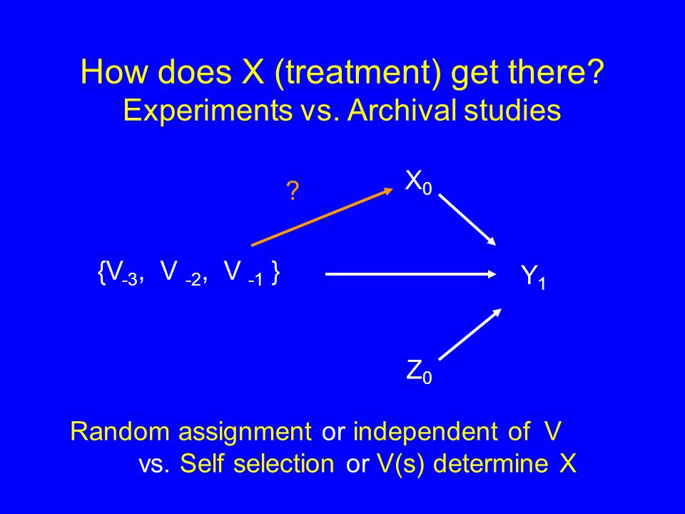 How does X (treatment) get there Experiments vs. Archival studies