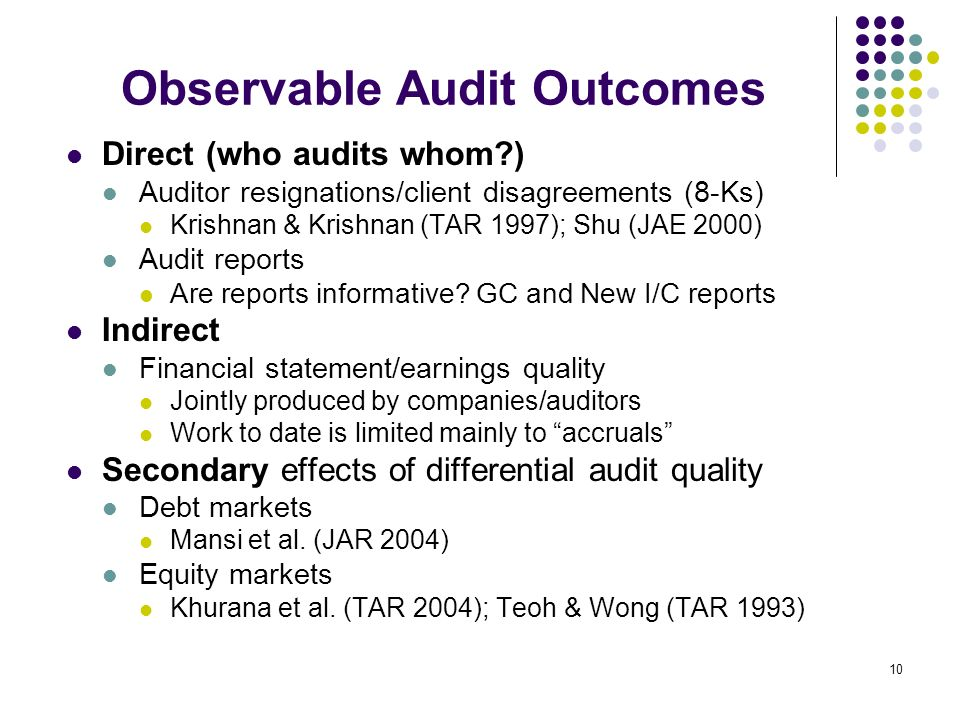 Observable Audit Outcomes