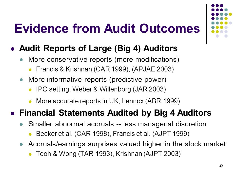 Evidence from Audit Outcomes