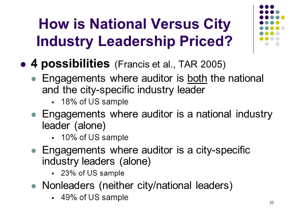 How is National Versus City Industry Leadership Priced