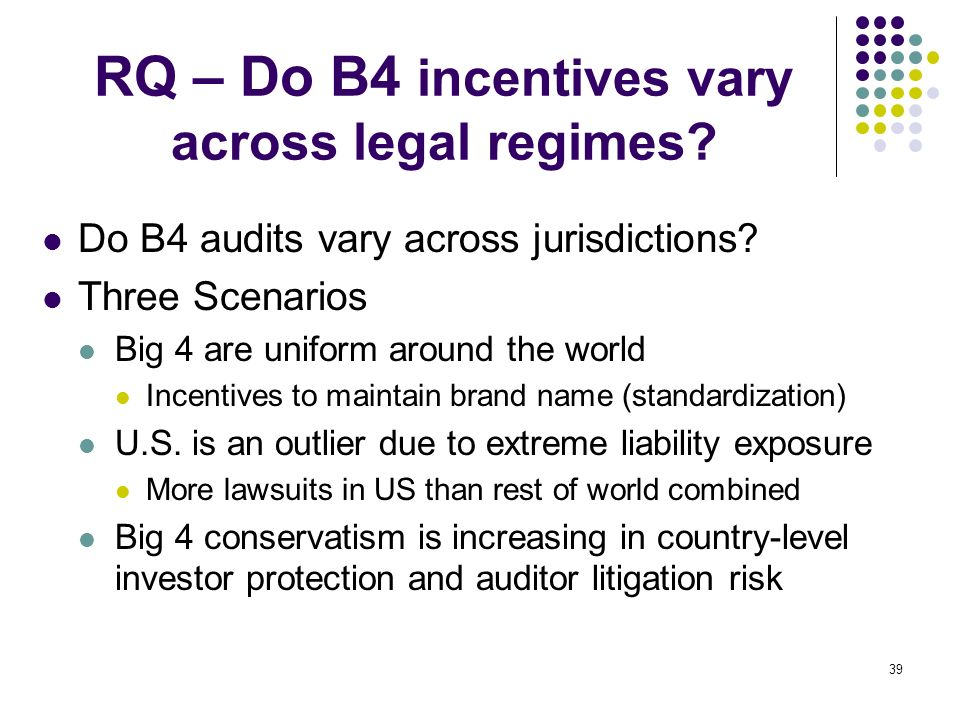 RQ – Do B4 incentives vary across legal regimes