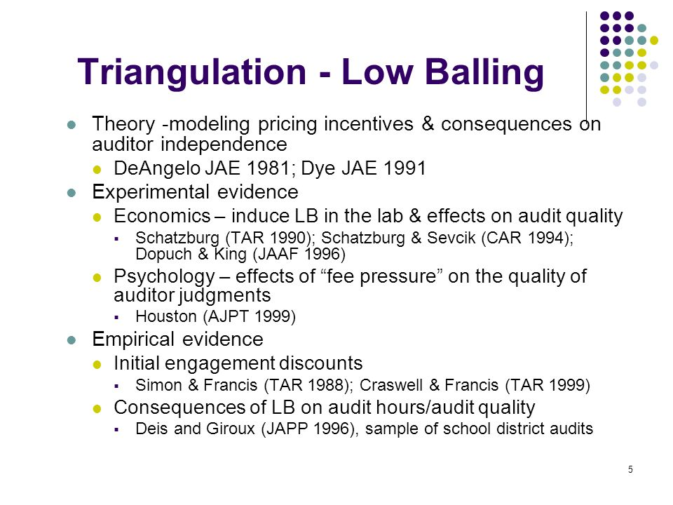 Triangulation - Low Balling
