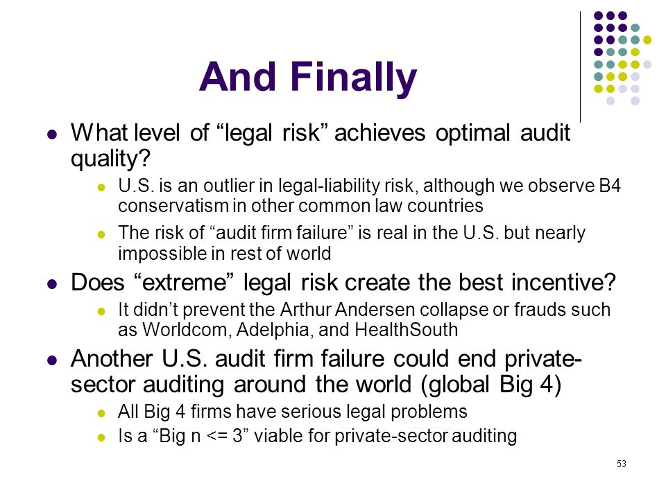 And Finally What level of legal risk achieves optimal audit quality