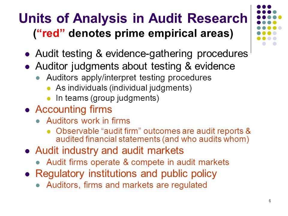 Units of Analysis in Audit Research ( red denotes prime empirical areas)