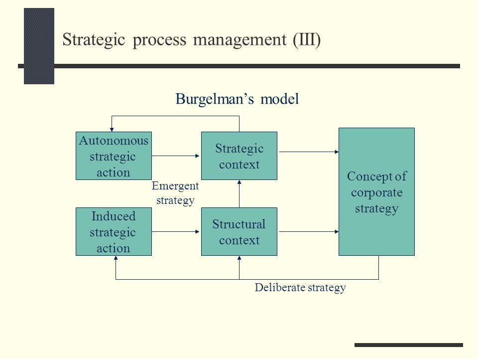 Strategic process management (III)