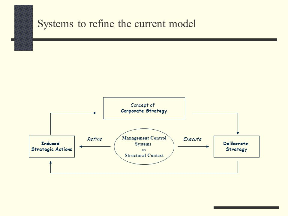 Systems to refine the current model