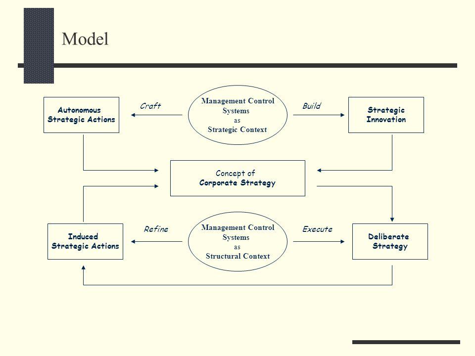 Model Management Control Systems as Strategic Context Autonomous