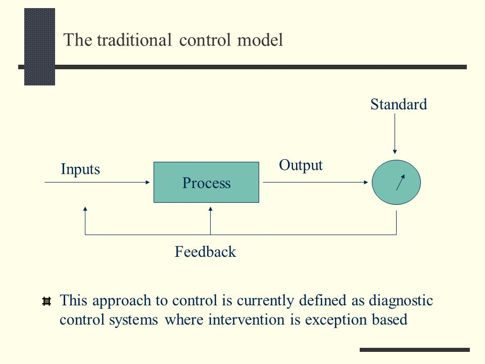 The traditional control model