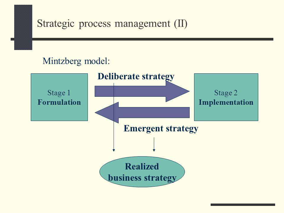 Strategic process management (II)