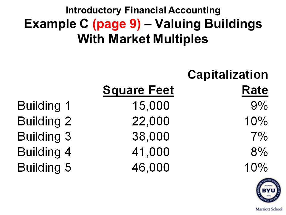 Introductory Financial Accounting Example C (page 9) – Valuing Buildings With Market Multiples