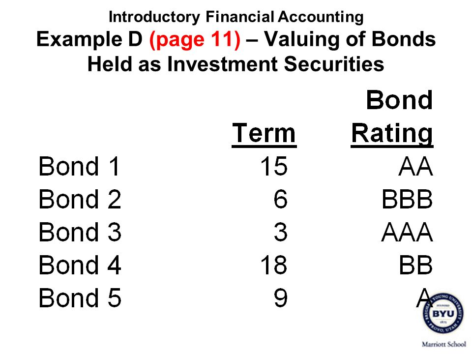 Introductory Financial Accounting Example D (page 11) – Valuing of Bonds Held as Investment Securities