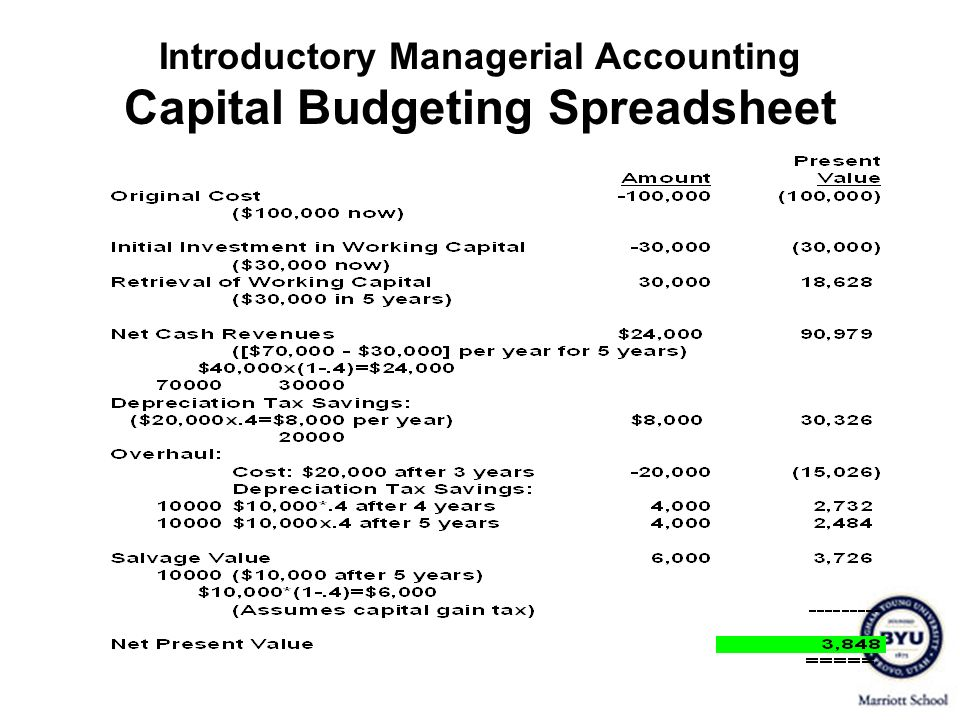 Introductory Managerial Accounting Capital Budgeting Spreadsheet
