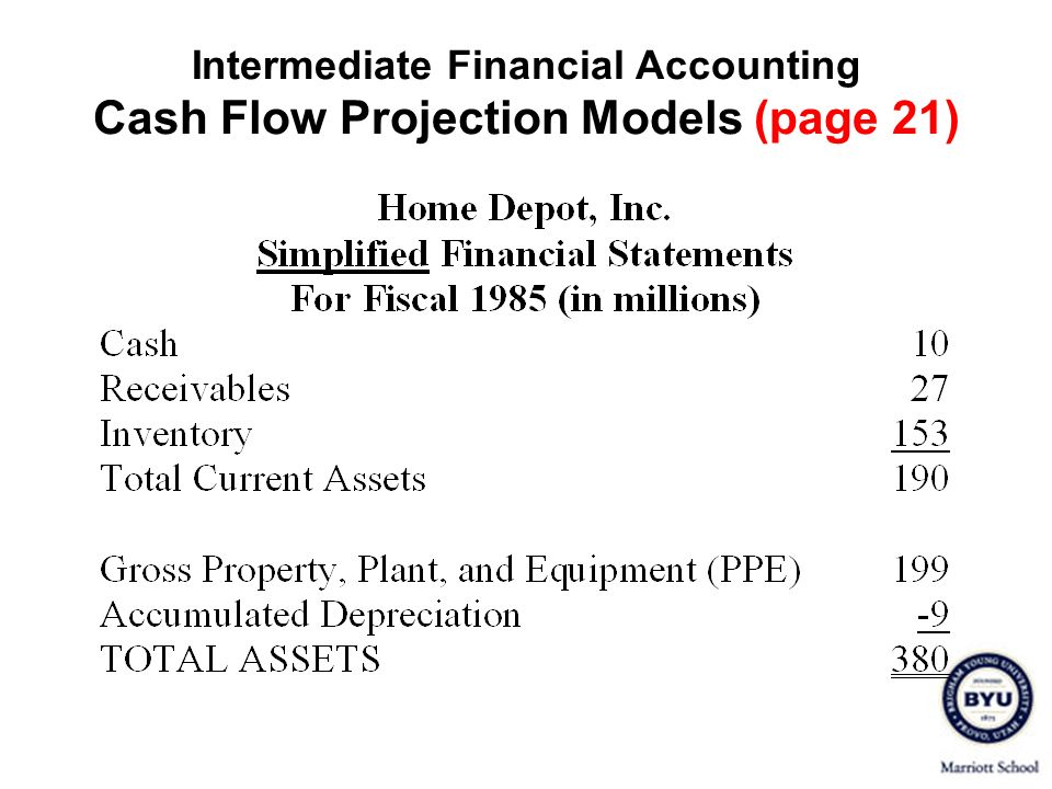Intermediate Financial Accounting Cash Flow Projection Models (page 21)