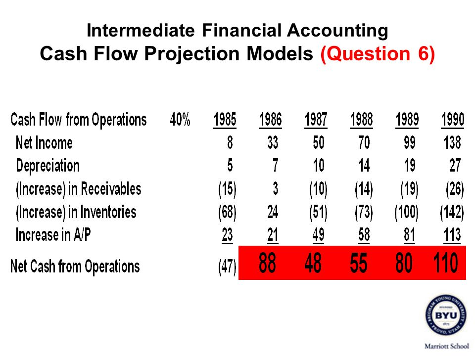 Intermediate Financial Accounting Cash Flow Projection Models (Question 6)