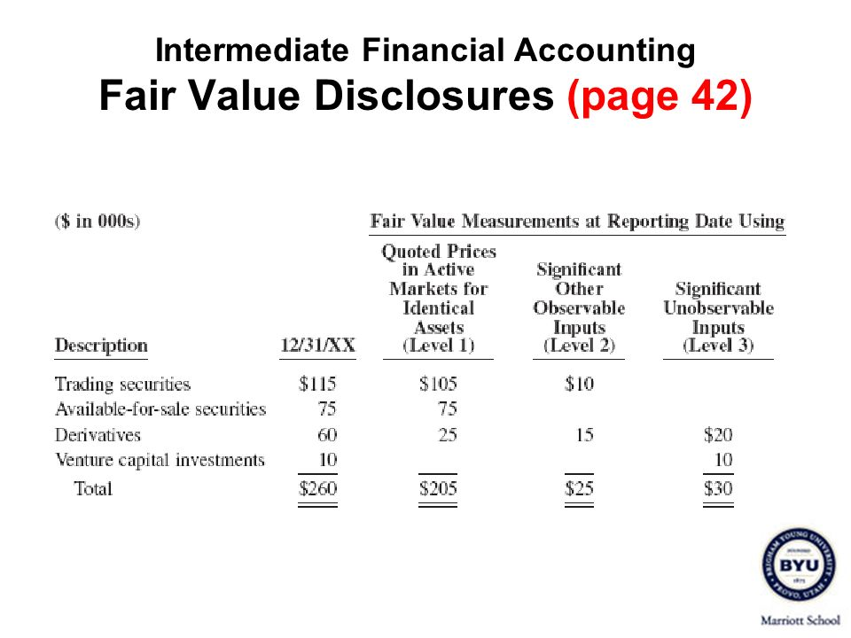 Intermediate Financial Accounting Fair Value Disclosures (page 42)