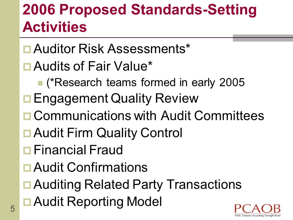 2006 Proposed Standards-Setting Activities