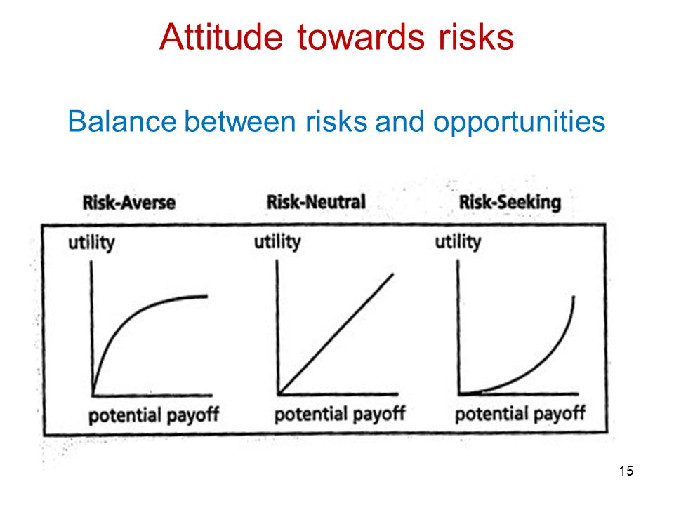 balancing qualitative and quantitative risk management Enterprise risk management (erm) helps organizations deal with these critical   consciously balancing seemingly competing goals like minimal process cycle  time  figure 8 shows both the qualitative and quantitative evaluations are.