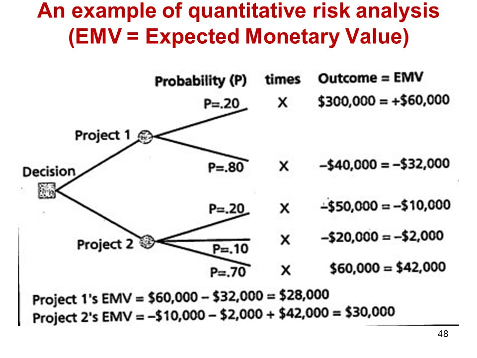 Sample Quantitative Risk Analysis Quantitative Risk Assessment Qra