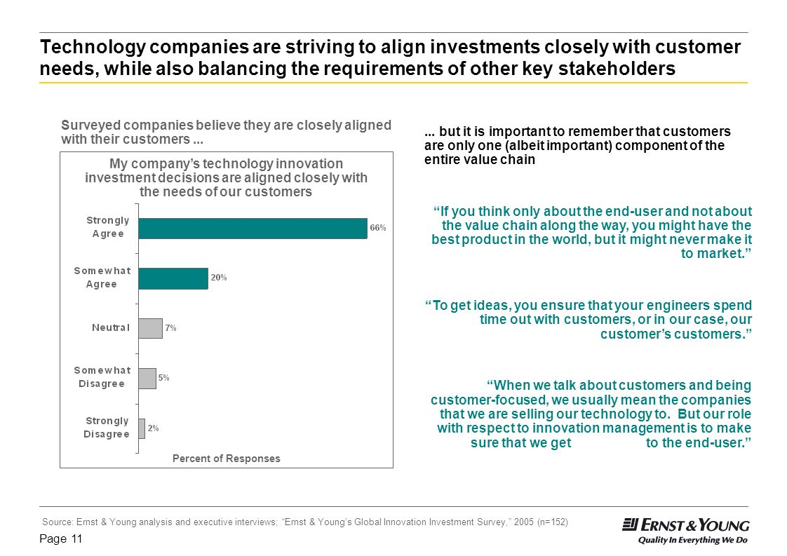 Technology companies are striving to align investments closely with customer needs, while also balancing the requirements of other key stakeholders