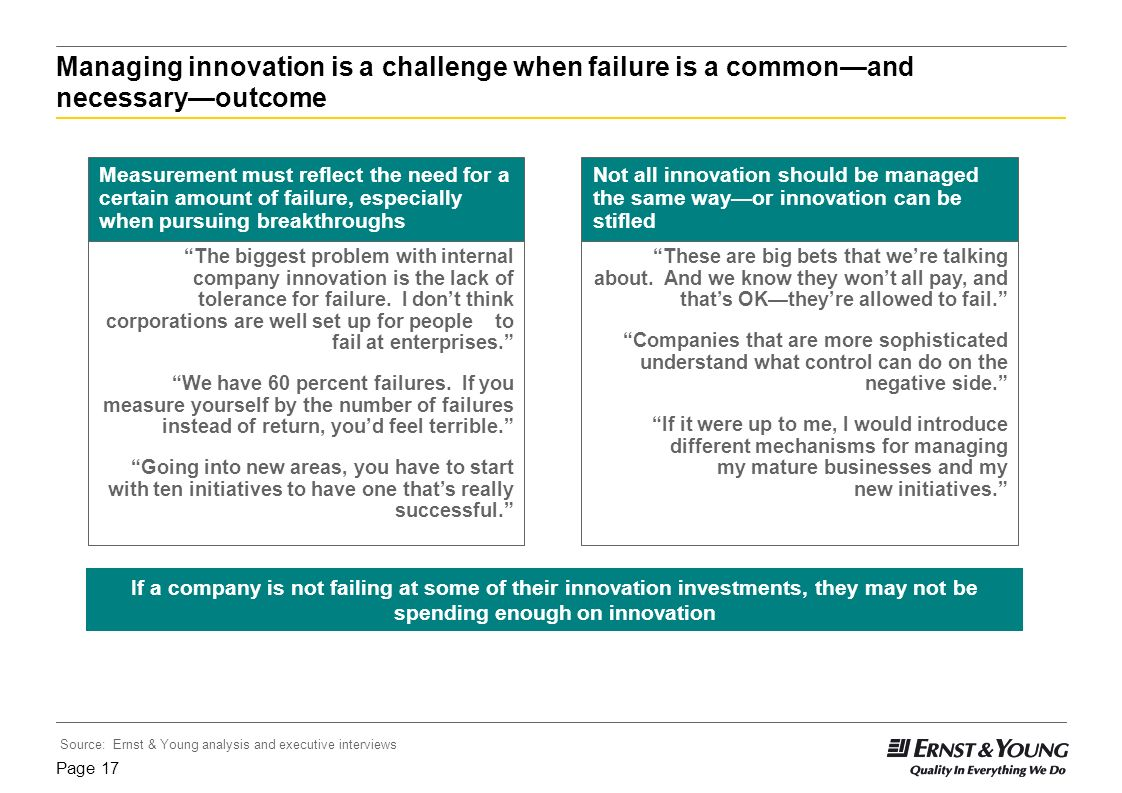 Managing innovation is a challenge when failure is a common—and necessary—outcome