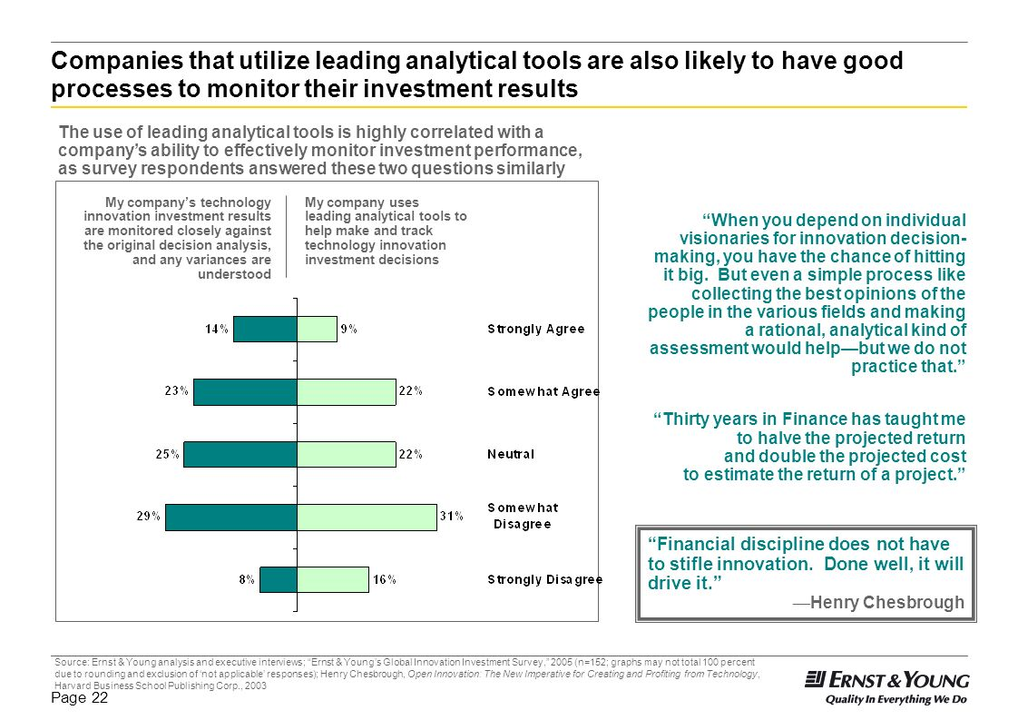 Companies that utilize leading analytical tools are also likely to have good processes to monitor their investment results