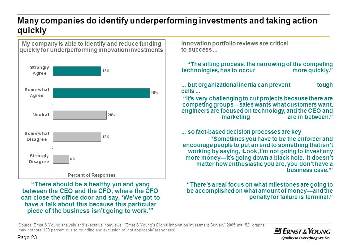 Many companies do identify underperforming investments and taking action quickly