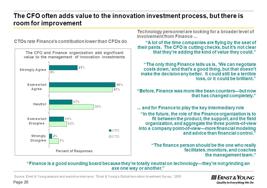 The CFO often adds value to the innovation investment process, but there is room for improvement