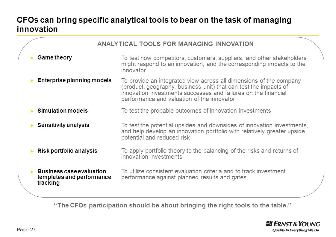 ANALYTICAL TOOLS FOR MANAGING INNOVATION
