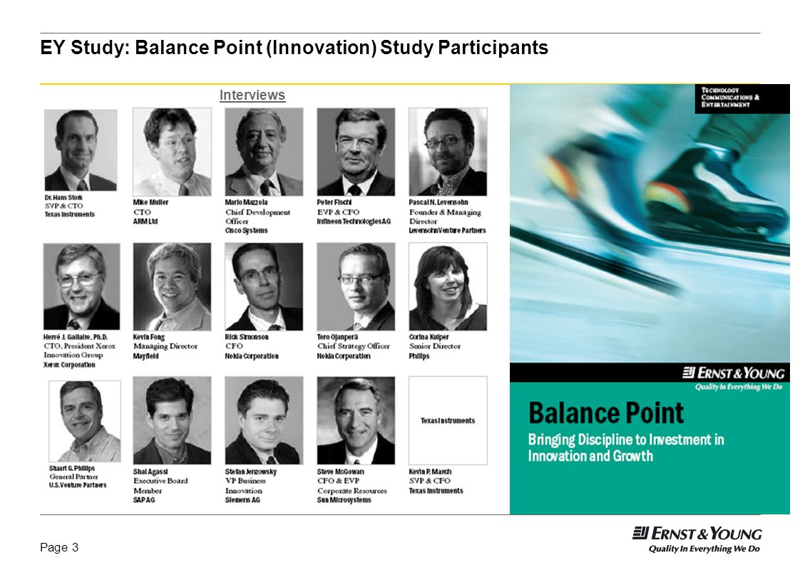EY Study: Balance Point (Innovation) Study Participants