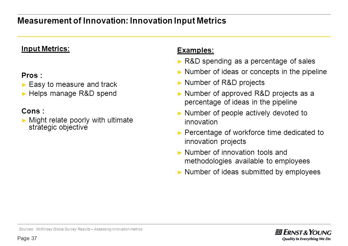 Measurement of Innovation: Innovation Input Metrics