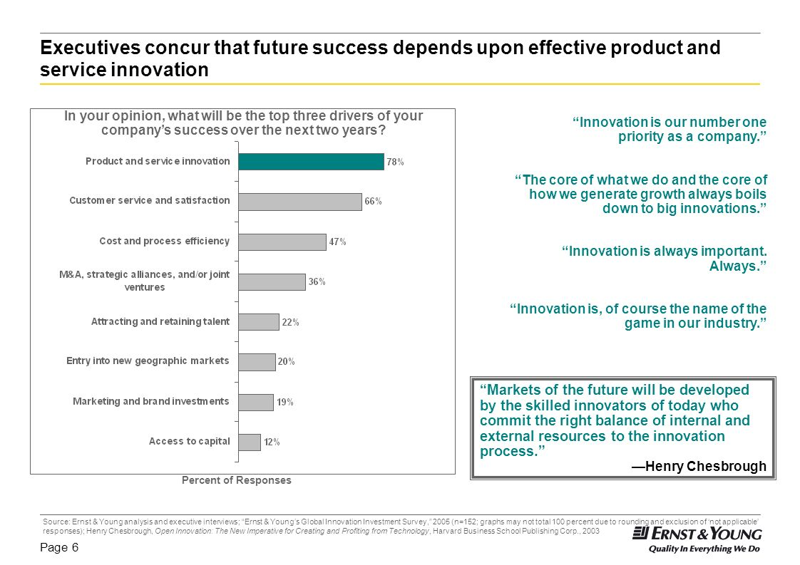 Executives concur that future success depends upon effective product and service innovation