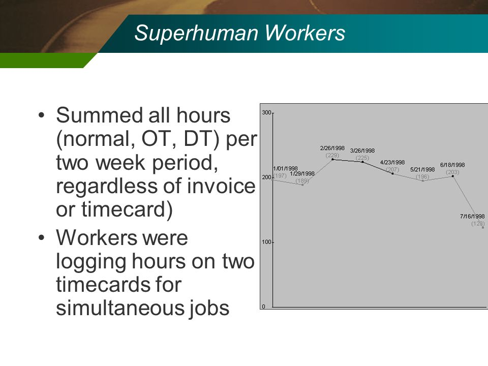 Workers were logging hours on two timecards for simultaneous jobs