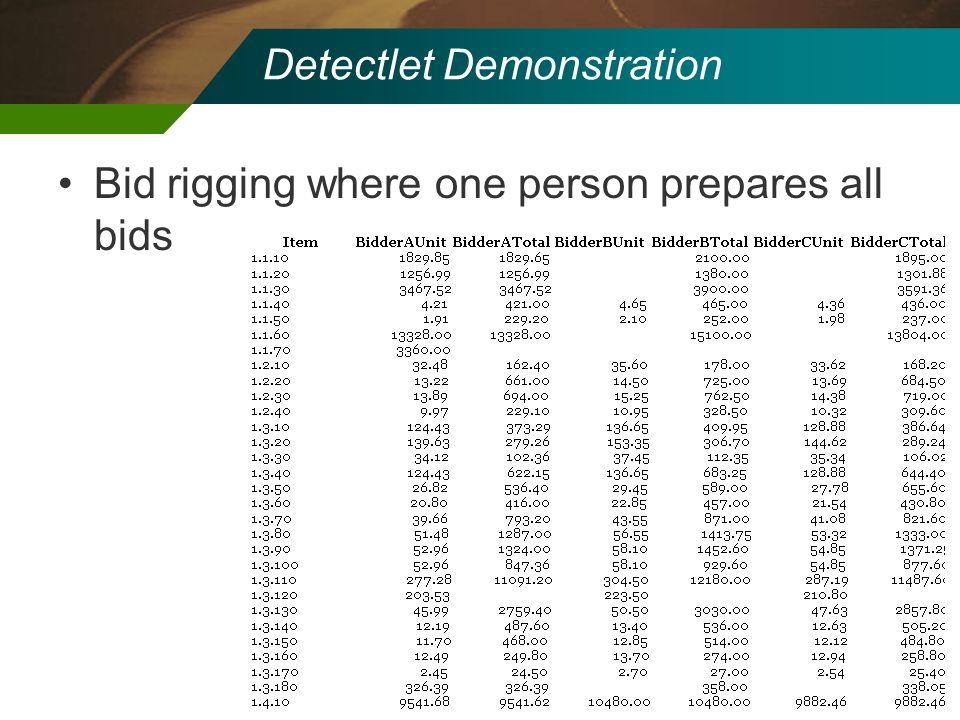 Detectlet Demonstration