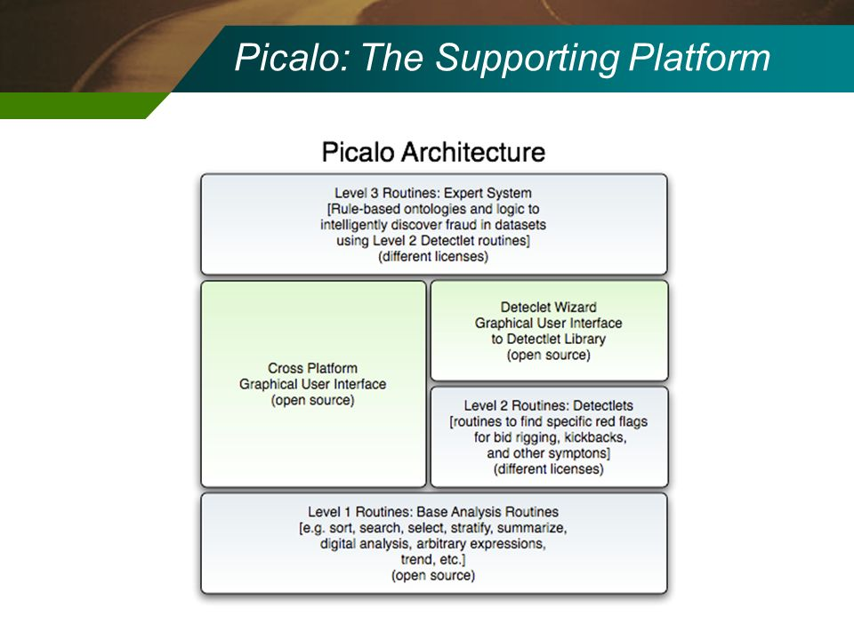 Picalo: The Supporting Platform