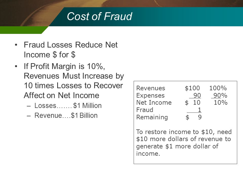 Cost of Fraud Fraud Losses Reduce Net Income $ for $