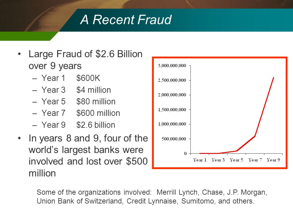 A Recent Fraud Large Fraud of $2.6 Billion over 9 years