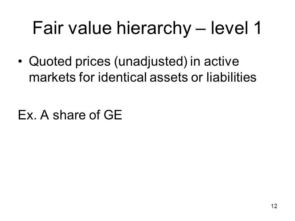 Fair value hierarchy – level 1