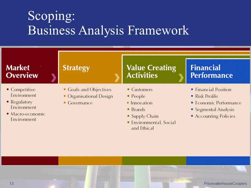 Scoping: Business Analysis Framework