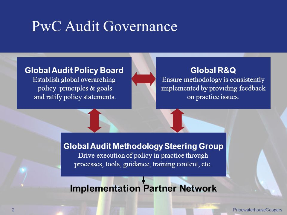 PwC Audit Governance Implementation Partner Network