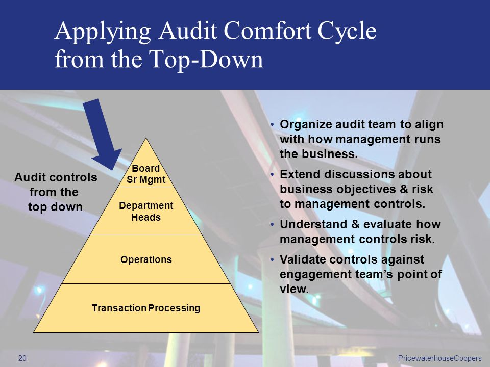 Applying Audit Comfort Cycle from the Top-Down