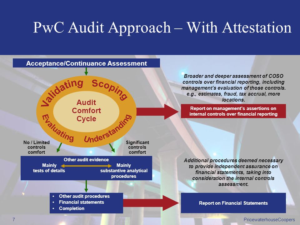 PwC Audit Approach – With Attestation