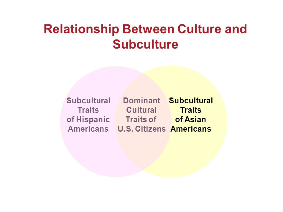importance of culture and subculture The importance of deaf culture  it also serves as a membership card into a linguistic subculture of our society that not everyone is privileged to enjoy .