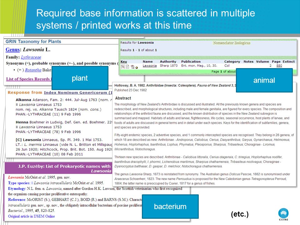 Required base information is scattered in multiple systems / printed works at this time