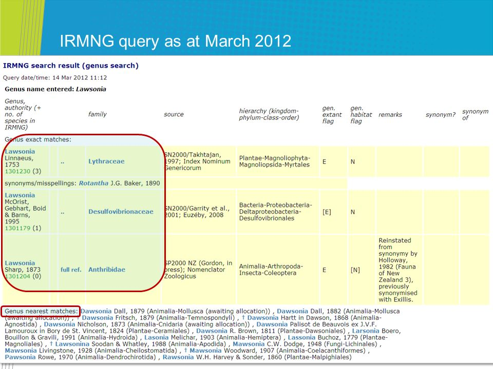 IRMNG query as at March 2012